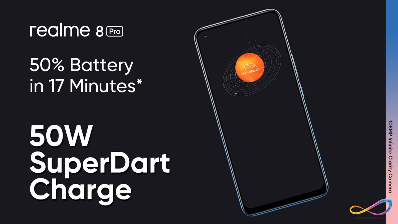 50W SuperDart Charge
